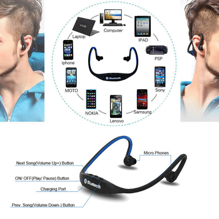 sport bluetooth headset med mikrofon. Black Bedroom Furniture Sets. Home Design Ideas